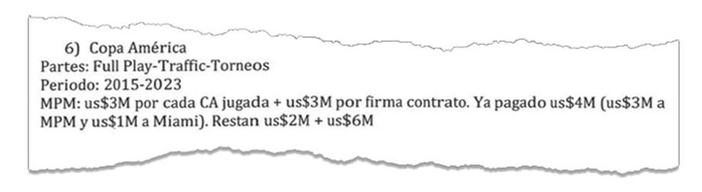 Anotação apreendida na sede da Klefer detalha pagamentos feitos e devidos a Marin, Del Nero e Ricardo Teixeira (Foto: Reprodução)