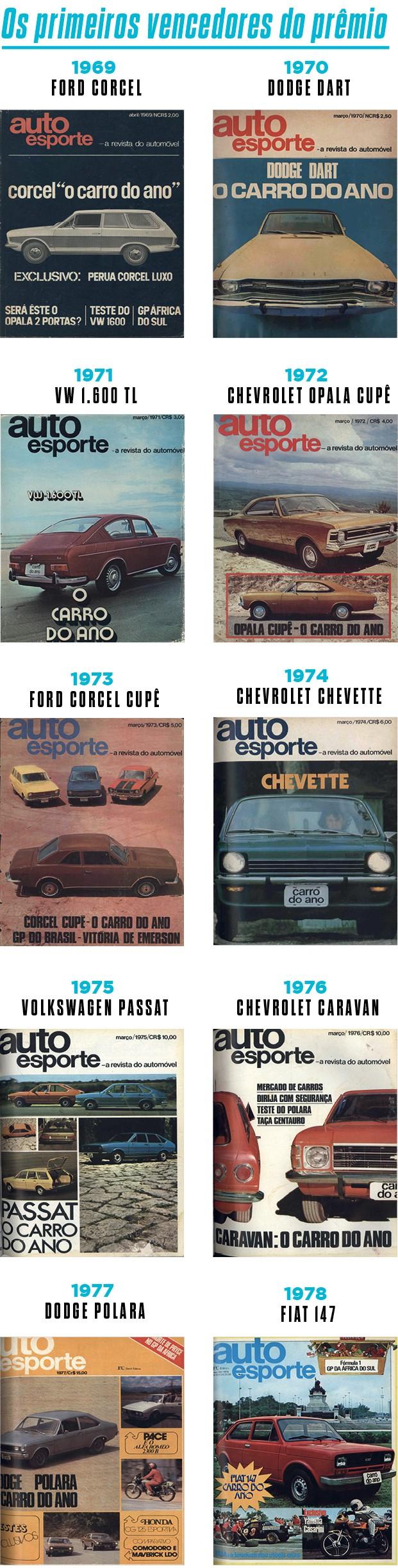 Os primeiros vencedores do prêmio Carro do Ano (Foto: Arquivo Autoesporte)
