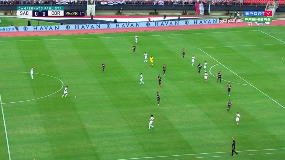 Corinthians recuado quando o São Paulo tem a bola. Clayson cola em Antony e permite que Carlos Augusto feche a linha de quatro — Foto: reprodução