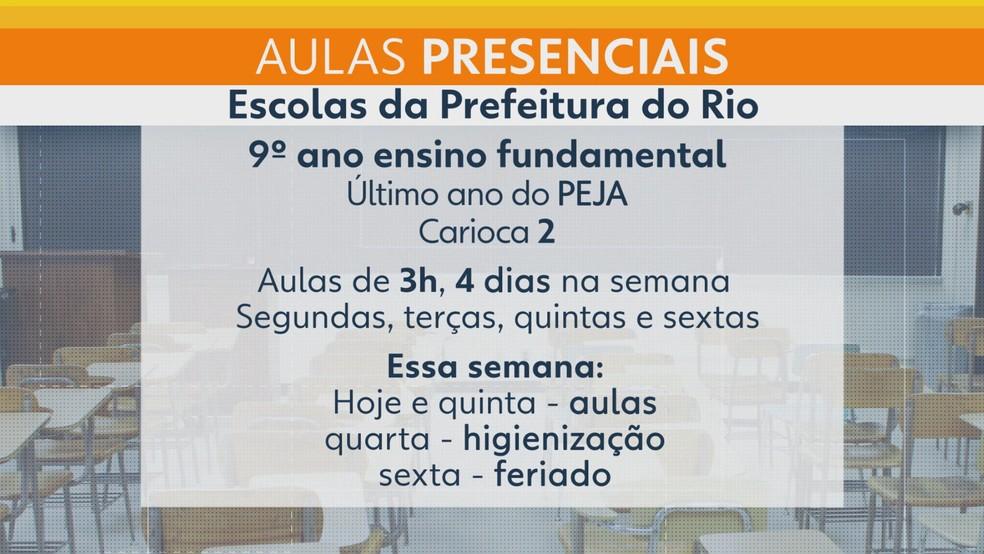 Rede municipal de ensino retoma as aulas presenciais, mas apenas para 3 categorias — Foto: Reprodução/TV Globo