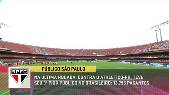 Seleção SporTV compara presença de público ao longo das campanhas de São Paulo e Botafogo