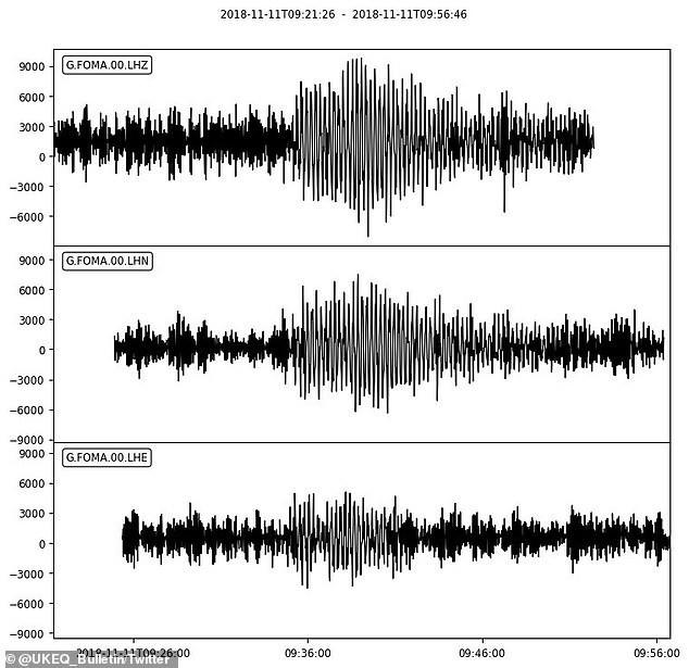 Registros sísmicos perto da ilha de Mayotte (Foto: Reprodução/UKEQ_Bulletin/Twitter)