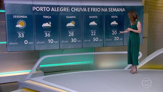 Do calor para o frio e do sol para os temporais: veja a virada no tempo em Porto Alegre