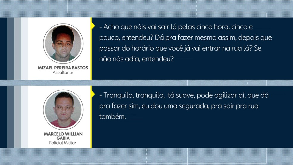 Escuta telefônica mostra diálogo entre assaltante e policial (Foto: TV Globo/Reprodução)