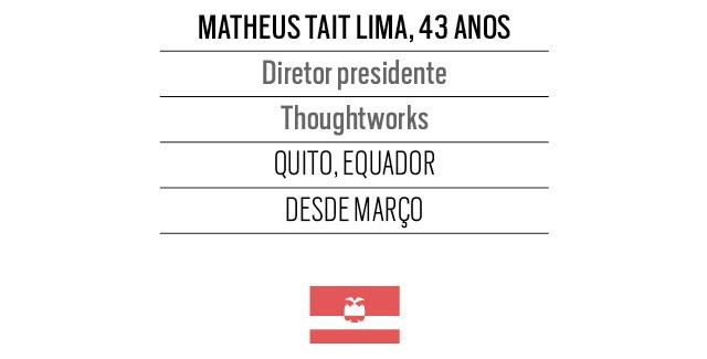 Matheus Tait Lima, 43 anos,  Diretor presidente da Thoughtworks  (Foto: Arquivo pessoal)