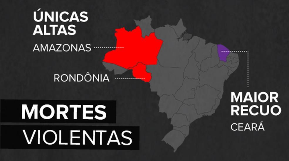Mapa mostra que Rondônia e Amazonas foram os únicos estados que revelaram alta.  — Foto: Infografia: Diana Yukari/Editoria de Arte G1
