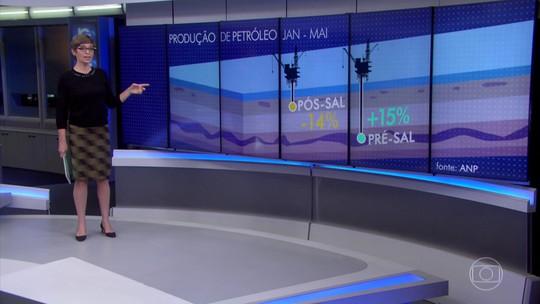Produção de petróleo e gás da Petrobras cai 4,3% no primeiro semestre