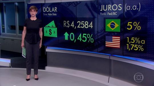 Dólar fecha em queda após renovar recorde histórico pelo 3º dia seguido