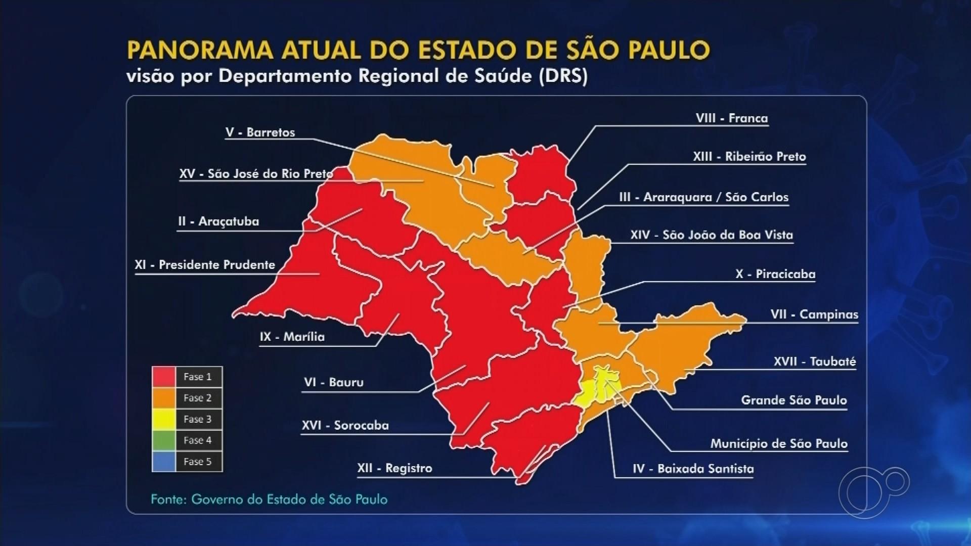 VÍDEOS: TEM Notícias 1ª edição de Rio Preto e Araçatuba deste sábado, 4 de julho