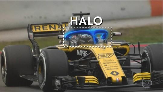 O perigo, o halo e a Fórmula 1