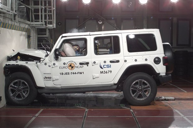 Jeep Wrangler 2018 no crash test do Euro NCAP (Foto: Divulgação/Euro NCAP)
