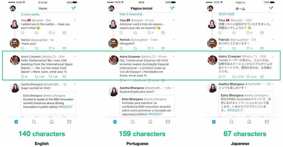 Número de caracteres de uma mesma publicação no Twitter pode variar de 67 para 159 caracteres dependendo do idioma (Foto: Divulgação/Twitter)