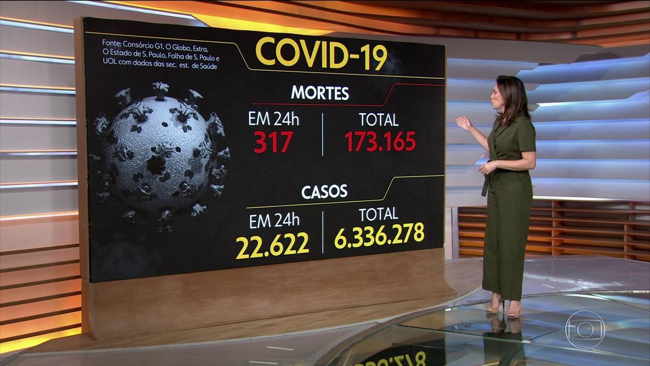 Brasil registra 173.165 mil mortes causadas pela Covid-19