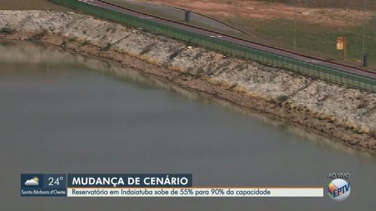 Após chuvas, volume de água do reservatório de Indaiatuba sobe para 90% ; veja situação de outras cidades