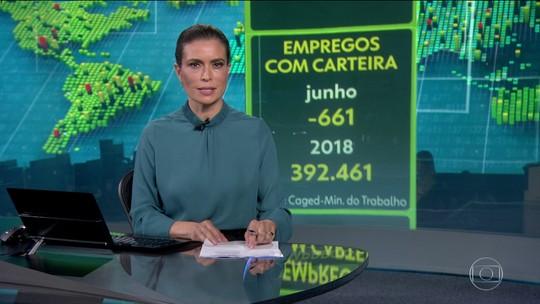 Brasil fecha em junho 661 vagas de emprego com carteira assinada