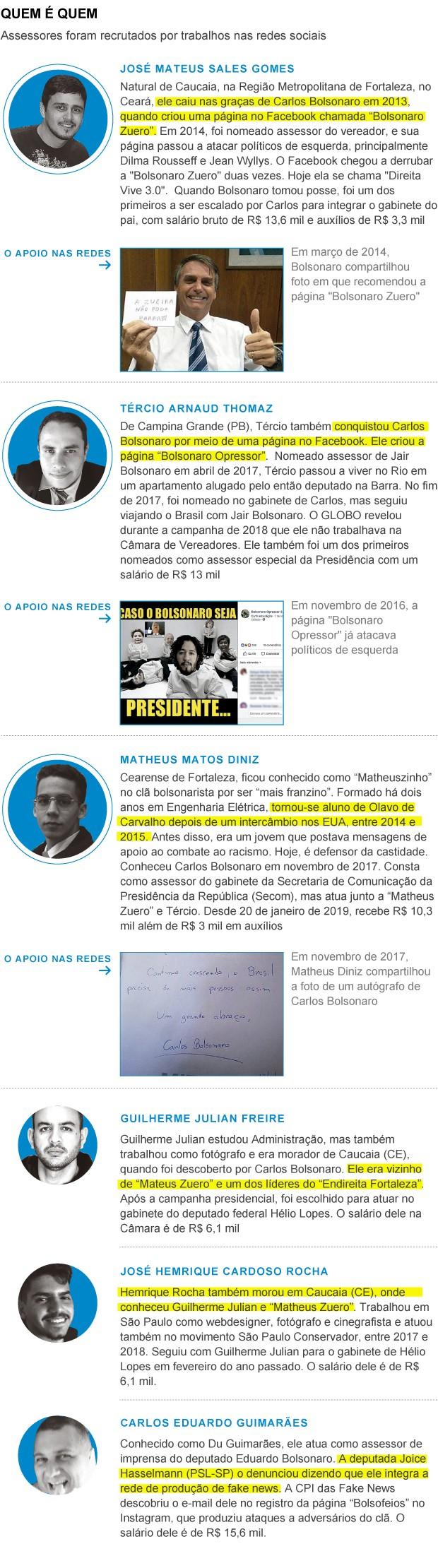 Quem são os jovens recrutados por Carlos Bolsonaro para erguer o aparelho digital do governo