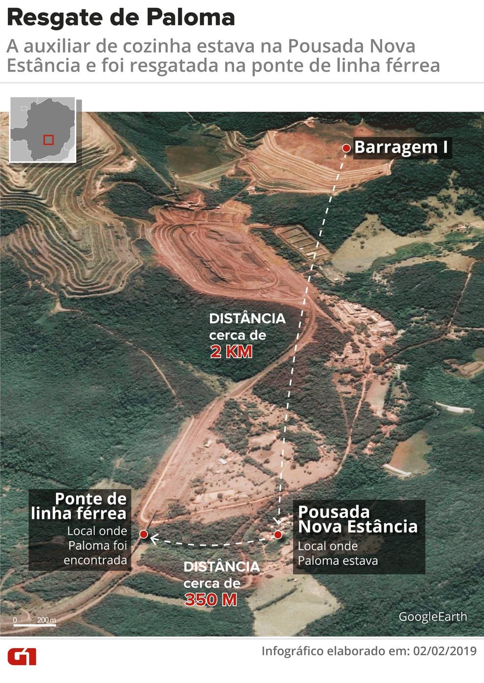 Mapa: Paloma Prates da Cunha estava perto da Pousada Nova Estância e foi resgatada na ponte da linha de trem — Foto: Juliane Souza/Editoria de Arte G1