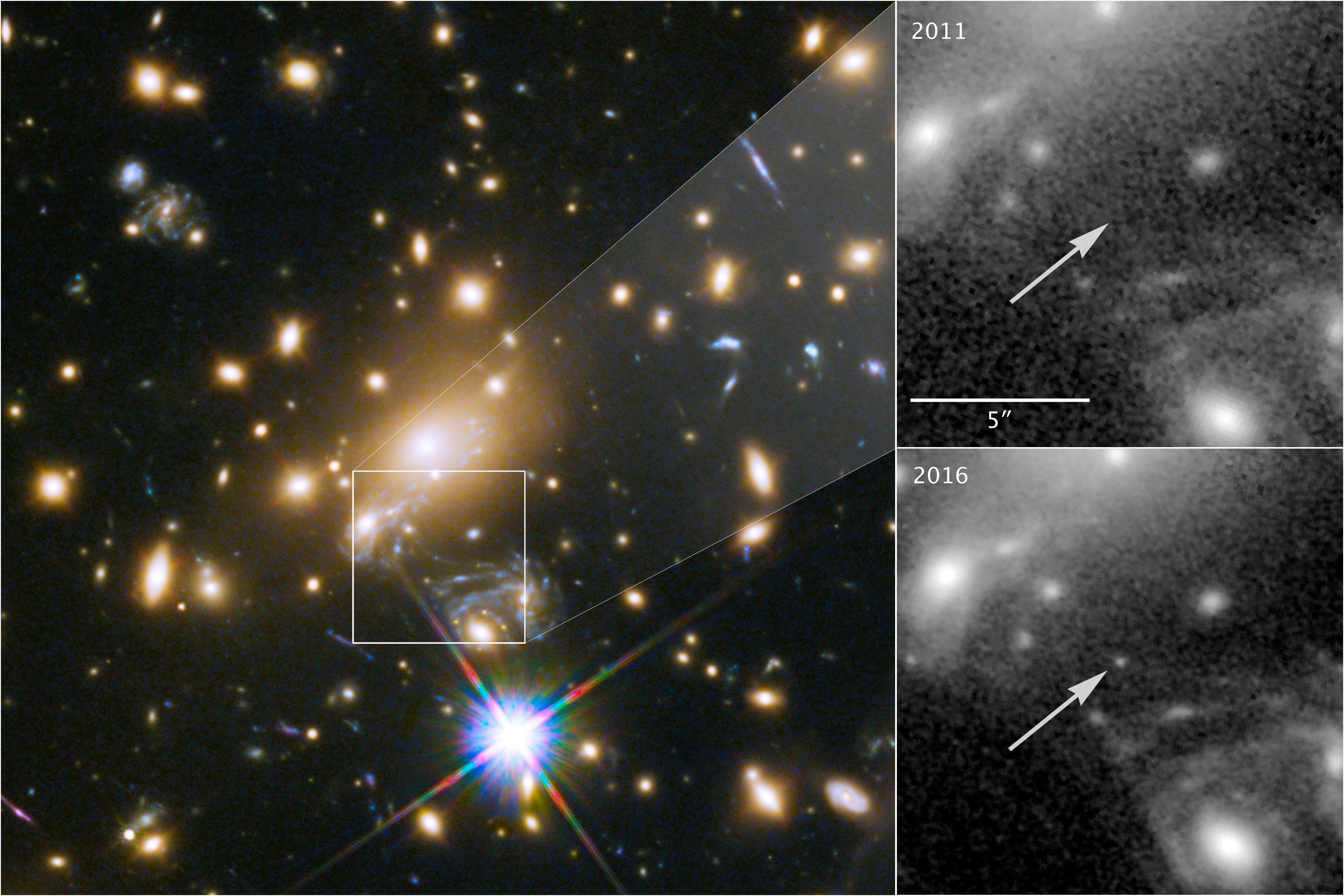 Observação de campo profundo do Hubble (esq.) mostra o aglomerado de galáxias MACS J1149.5+2223, a imagem de 2011 revela a localização de LS1 e, na de 2016, microlente gravitacional torna a estrela visível (Foto: NASA & ESA, P. Kelly (University of California, Berkeley))