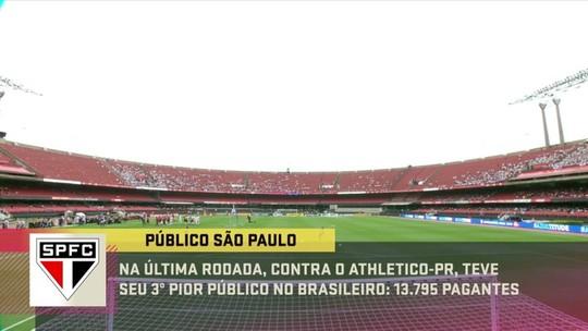 Seleção compara presença de público ao longo das campanhas de São Paulo e Botafogo