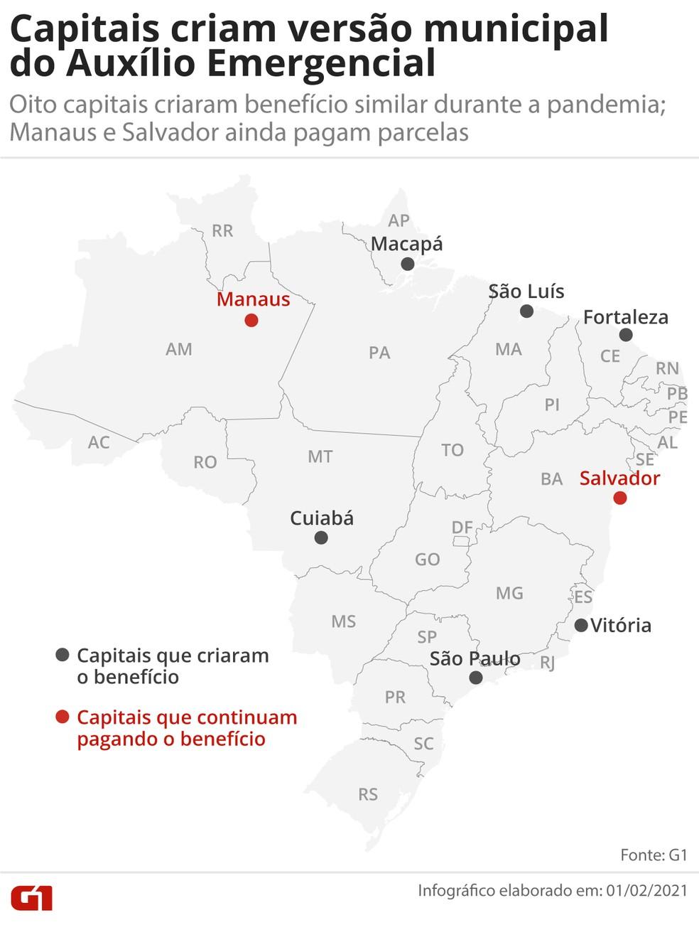 As capitais que criaram o auxílio — Foto: Guilherme Gomes/G1