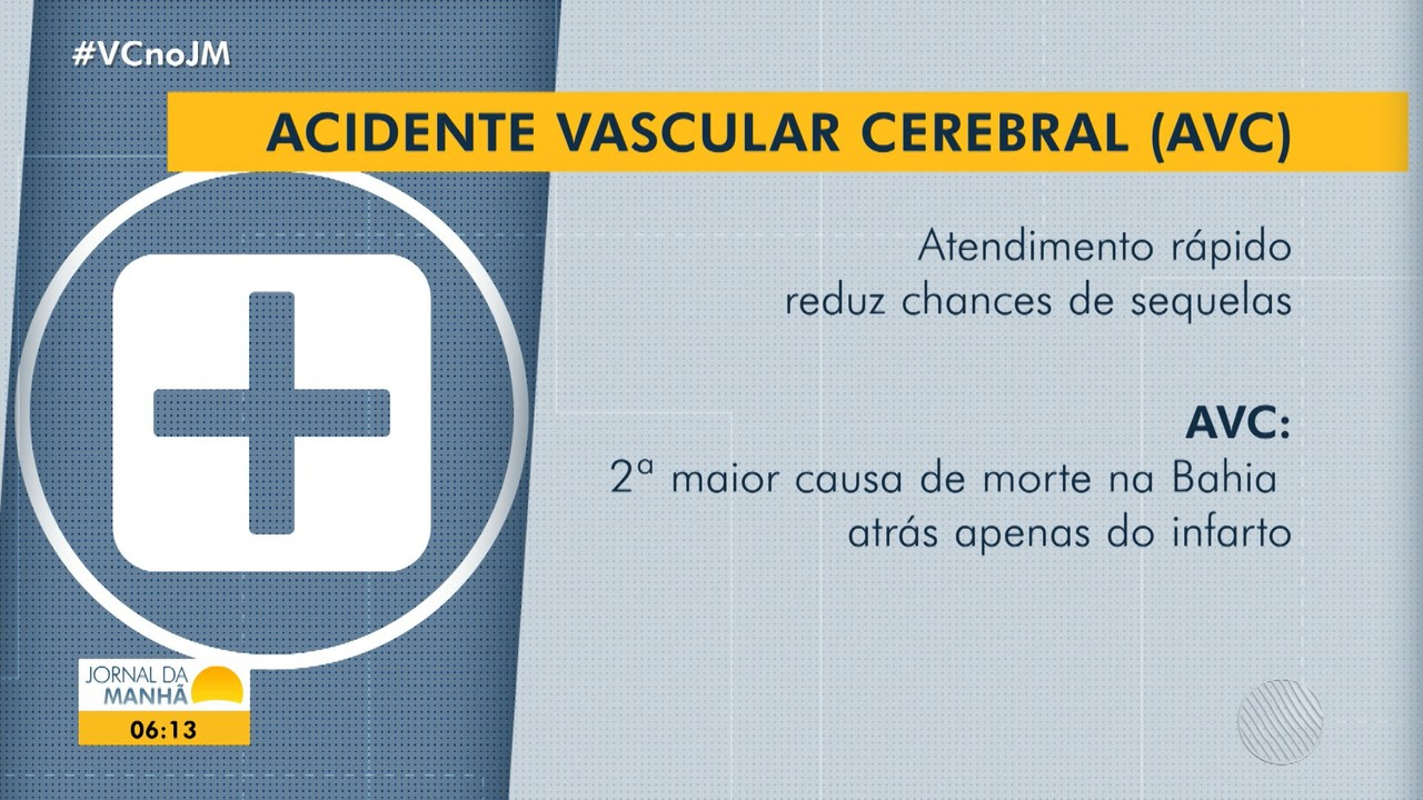 Saiba como prevenir o AVC, que é a segunda principal causa de morte entre baianos