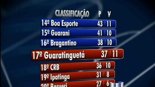 Bragantino e Guará brigam para se manter na Série B do Brasileiro