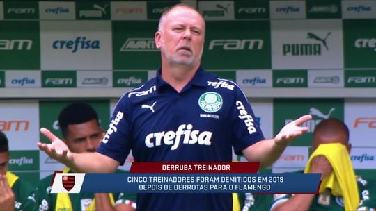 Técnicos demitidos pelo Flamengo