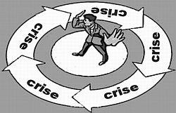 Crise (Foto: Arquivo Google)