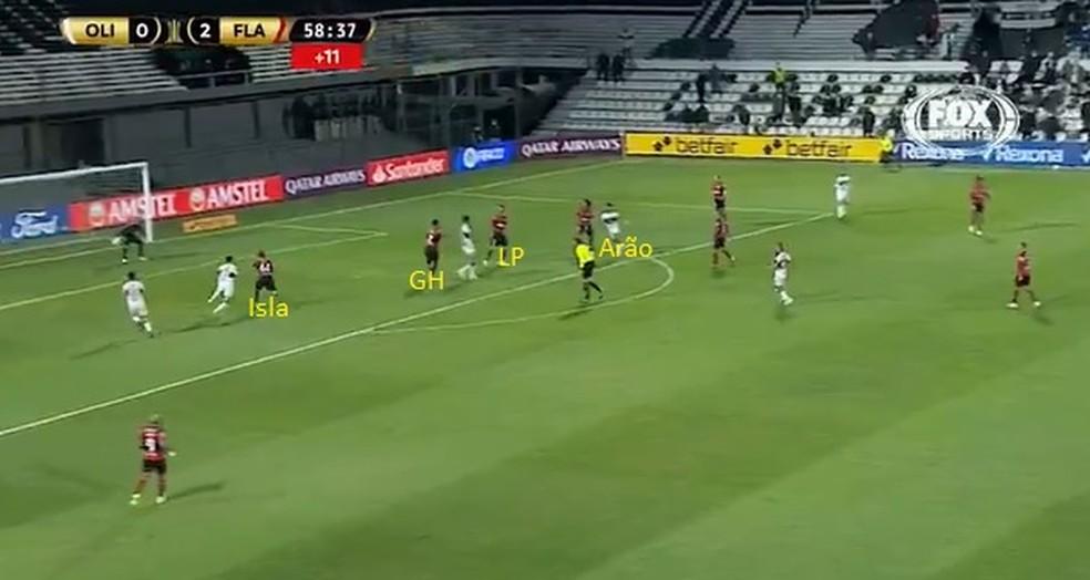 Léo Pereira não define um jogador a marcar; Isla tenta cuidar de dois atacantes — Foto: Reprodução
