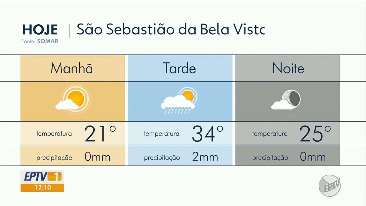 Confira a previsão do tempo para esta quarta-feira (7) no Sul de Minas