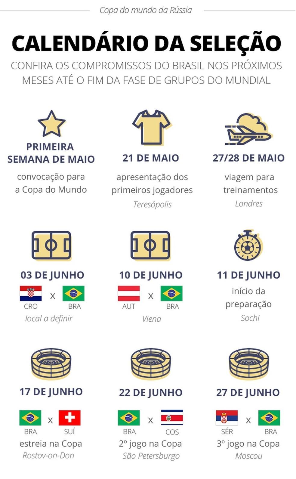 A programação da seleção brasileira até a primeira fase da Copa do Mundo (Foto: Infoesporte)