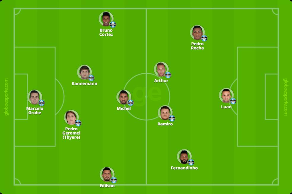 Com Fernandinho e time no 4-1-4-1 (Foto: Reprodução)