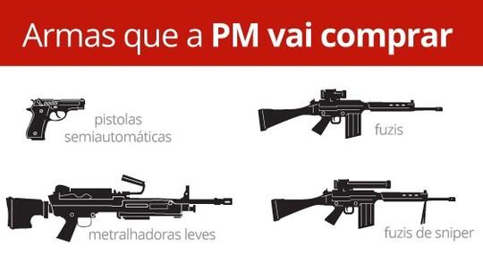 Foto: (Infografia: Juliane Souza/Editoria de Arte G1)