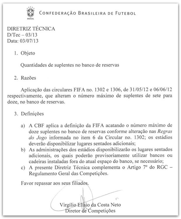 Ofício CBF documento (Foto: Divulgação / CBF)