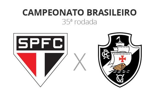Resultado de imagem para São Paulo x Vasco