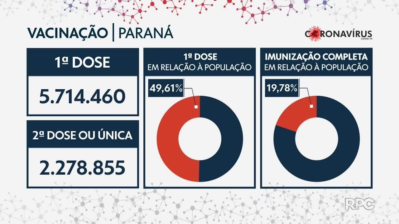 VÍDEOS: Boa Noite Paraná de sexta-feira, 30 de julho