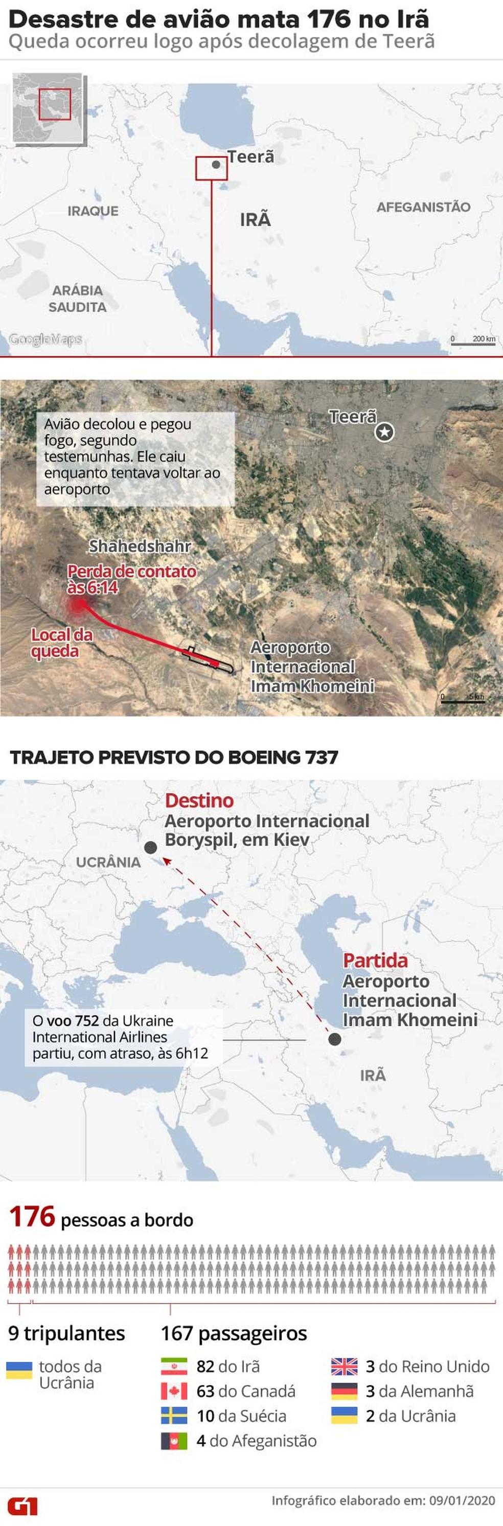 Queda de avião ucraniano no Irã — Foto: Roberta Jaworski e Rodrigo Sanches/G1