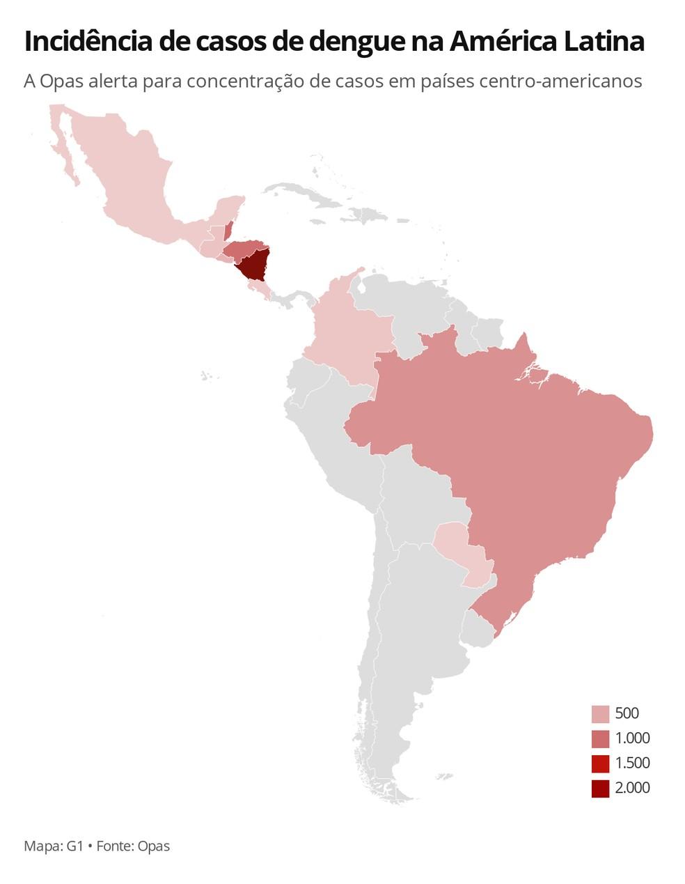 Incidência de casos de dengue na América Latina — Foto: G1 Natureza
