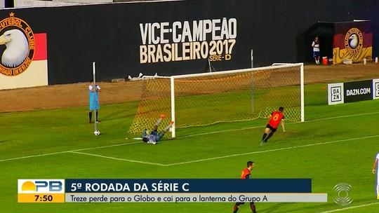Jean Natal retorna ao Globo FC e Galiardo pede para sair
