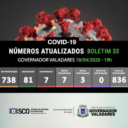 Prefeitura de Governador Valadares confirma quatro novos casos de Covid-19