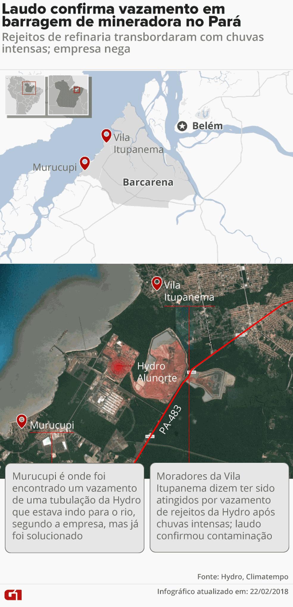 Laudo confirma vazamento em Barcarena (Foto: Editoria de Arte/G1)
