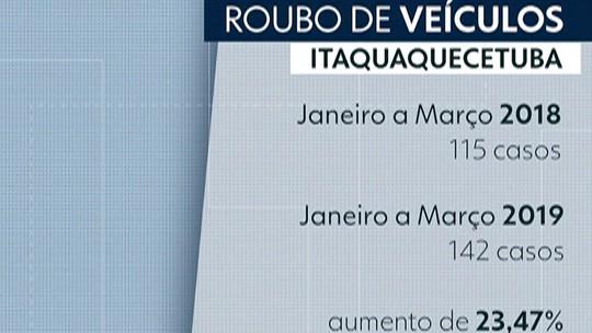 Furtos no bairro do Piratininga, em Itaquaquecetuba, preocupam moradores