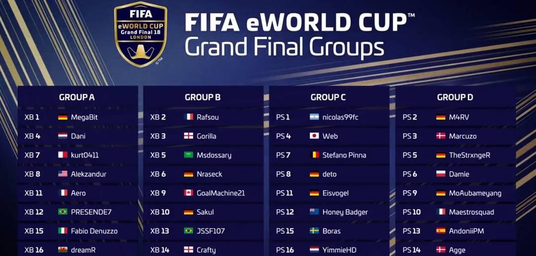 Estes são os grupos da FIFA eWorld Cup