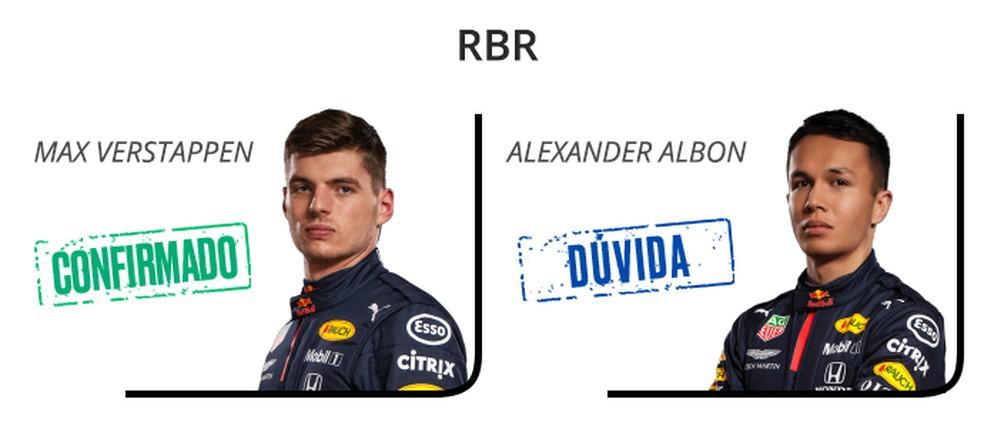 RBR F1 2021 — Foto: Infoesporte