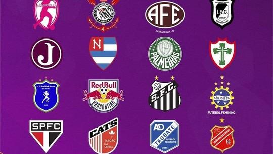 Foto: (Divulgação/Federação Paulista de Futebol)
