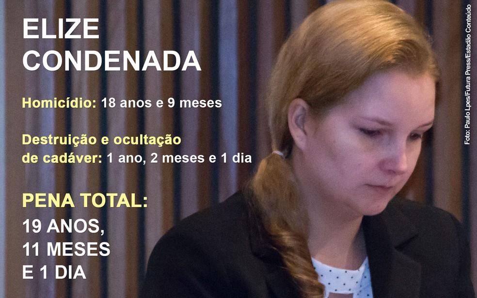 Elize Matsunaga foi condenada pela morte do marido (Foto: Paulo Lopes/Futura Press/Estadão Conteúdo)