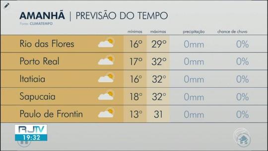 Sábado será de sol e sem chuva no Sul do Rio de Janeiro