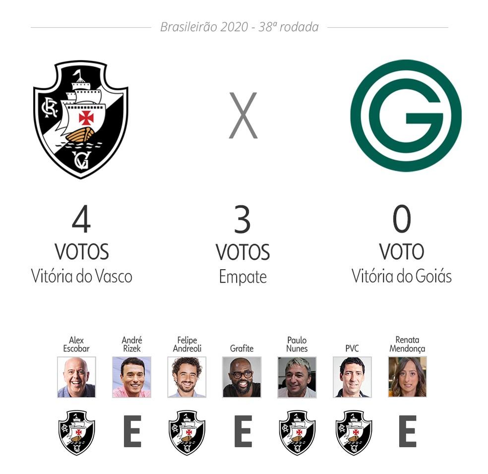Palpite ge: Vasco x Goiás — Foto: ge