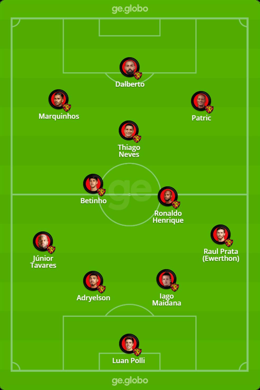 Provável escalação do Sport contra o Flamengo — Foto: ge