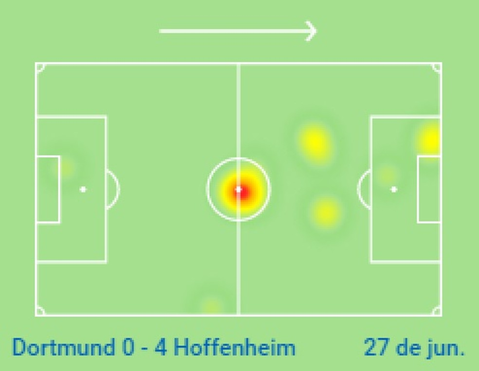 Mapa de calor do atacnate Haaland, do Borussia Dortmund, feito pelo site SofaScore — Foto: Reprodução/SofaScore